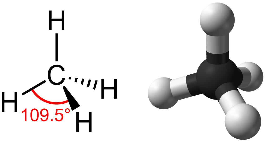 Methane, the simplest hydrocarbon, is composed of four hydrogen atoms surrounding a central carbon. The bond between the four hydrogen atoms and the central carbon spaced as far apart as possible. The resulting in a tetrahedral shape with hydrogen atoms projecting upward and off to three sides around the central carbon.