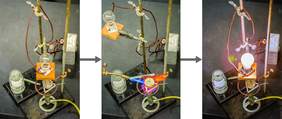 This figure shows three photos connected by right-facing arrows. The first shows a light bulb as part of a complex lab equipment setup. The light bulb is not lit. The second photo shows a substances being heated or set on fire. The third shows the light bulb again which is lit.