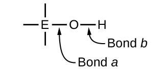 "A diagram is shown that includes a central atom designated with the letter E. Single bonds extend above, below, left, and right of the E. An O atom is bonded to the right of the E, and an arrow points to the bond labeling it, ""Bond a."" An H atom is single bonded to the right of the O atom. An arrow pointing to this bond connects it to the label, ""Bond b."""
