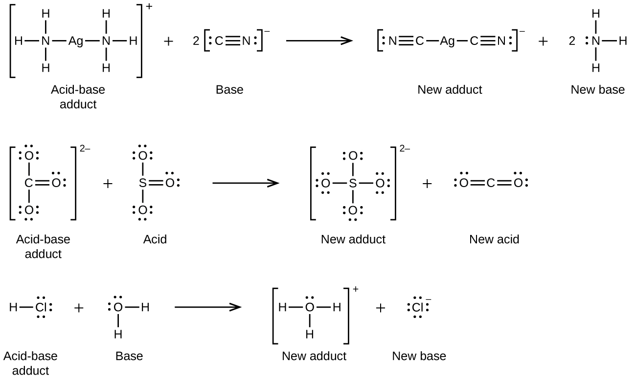 Lewis Acids And Bases Chemistry