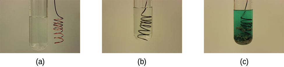 "This figure includes three photographs. In a, a test tube containing a clear, colorless liquid is shown with a loosely coiled copper wire outside the test tube to its right. In b, the wire has been submerged into the clear colorless liquid in the test tube and the surface of the wire is darkened. In c, the liquid in the test tube is a bright blue-green color, the wire in the solution appears dark near the top, and a grey ""fuzzy"" material is present at the bottom of the test tube on the lower portion of the copper coil, giving a murky appearance to the liquid near the bottom of the test tube."