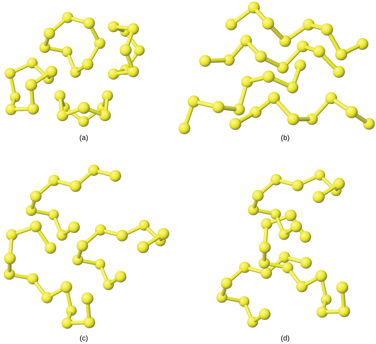 "Four diagrams are shown and labeled ""a,"" ""b,"" ""c,"" and ""d."" Diagram a shows four ring structures that are each made up of eight single bonded atoms. Diagram b shows four chains of eight atoms. Diagram c shows three chains of atoms, one composed by nine atoms, one by twelve atoms and one by eleven atoms. Diagram d shows the same three chains, but this time they are much closer together and slightly intertwined."