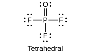 "This Lewis structure shows a phosphorus atom single bonded to three fluorine atoms, each with three lone pairs of electrons. The phosphorus atom is also double bonded to an oxygen atom with two lone pairs of electrons. The label, ""Tetrahedral,"" is written under the structure."