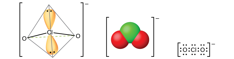 "Three models of molecules are shown, each surrounded by brackets and each with a superscript negative sign outside the brackets. The left molecule shows a chlorine atom with two orbitals occupied by lone pairs of electrons. The chlorine atom is single bonded to two oxygen atoms, all of which are located at 109.5 degree angles from one another. The center molecule shows a space-filling model with a green atom labeled, ""C l,"" bonded to two red atoms labeled, ""O."" The right molecule is a Lewis structure of a chlorine atom with two lone pairs of electrons surrounded by two oxygen atoms on either side, each with four lone pairs of electrons."