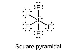 "This Lewis structure shows an iodine atom with one lone pair of electrons single bonded to five fluorine atoms, each of which has three lone pairs of electrons. The image is labeled, ""Square pyramidal."""
