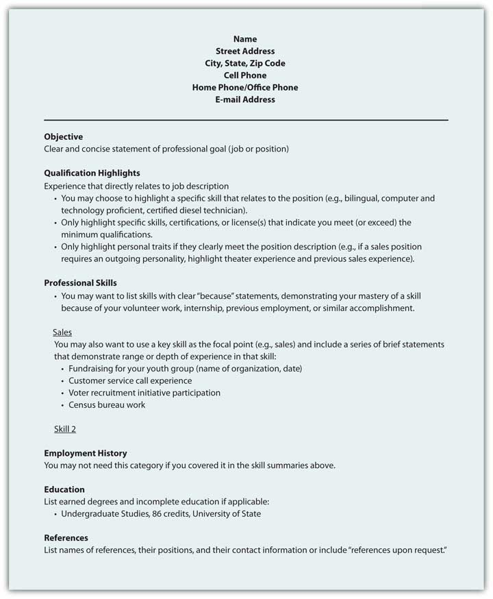 Sample Format for Functional Résumé