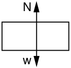 A rectangle with a base longer than the height. A vertical line with arrowheads on both ends passes through the rectangle, bisecting the horizontal sides. The top of the arrow is labeled N, and the bottom is labeled w.