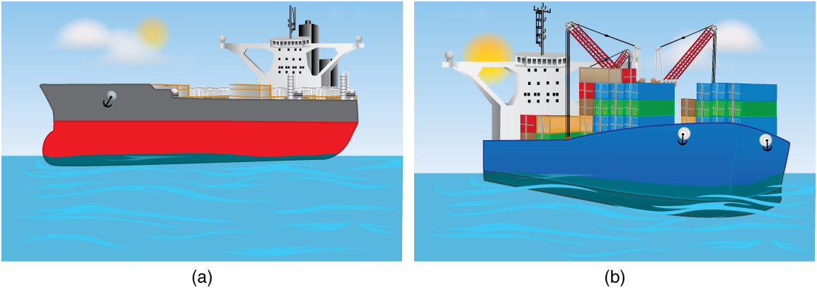 Two cargo ships. One is floating higher in the water than the other.
