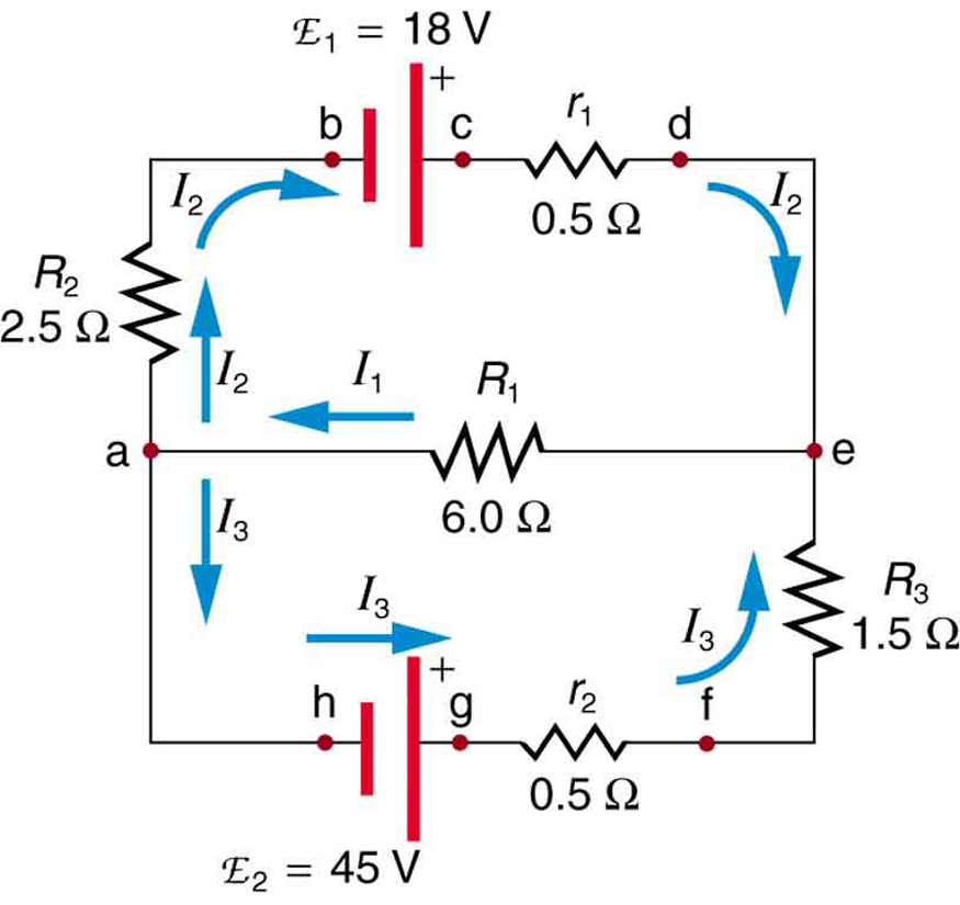 The diagram shows a complex circuit with two voltage sources E sub one and E sub two, and three resistive loads, wired in two loops and two junctions. Several points on the diagram are marked with letters a through h. The current in each branch is labeled separately.