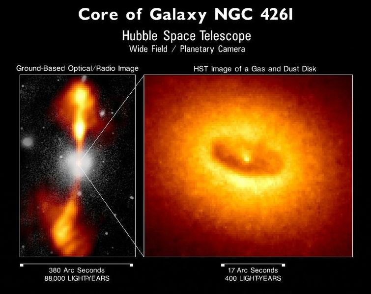 The image on the left shows what appears to be a spherical white burst of dust from which two yellow-orange jets emanate, one going up and the other going down. From the top of the upper jet to the bottom of the lower jet is about one hundred and eighty thousand light years. The background is black. The center of the white burst is expanded in the image on the right and appears as a bright yellow doughnut-shaped disk spread over four hundred light years. At the center of the disk is a bright spot that may be the source of the jets.
