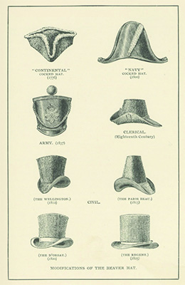 "An illustration titled ""Modifications of the Beaver Hat"" shows eight styles of beaver hat. The hats are labeled ""'Continental' Cocked Hat (1776)""; ""'Navy' Cocked Hat (1800)""; ""Army (1837)""; ""Clerical (Eighteenth Century)""; ""(The Wellington) (1812)""; ""(The Paris Beau) (1815)""; ""(The D'Orsay) (1820)""; and ""(The Regent) (1825)."" The label ""Civil"" appears between ""The Wellington"" and ""The Paris Beau."""