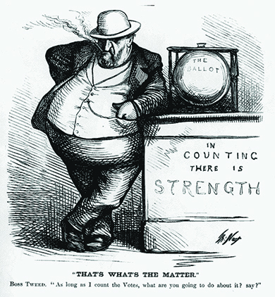 "A cartoon depicts Boss Tweed of New York's Tammany Hall. He is shown smoking and staring menacingly at the viewer. A table upon which he rests his arm contains a bowl of votes, labeled ""The Ballot;"" the table bears the message ""In Counting There is Strength."" The caption reads ""'THAT'S WHAT'S THE MATTER.' Boss Tweed: 'As long as I count the Votes, what are you going to do about it? say?'"""